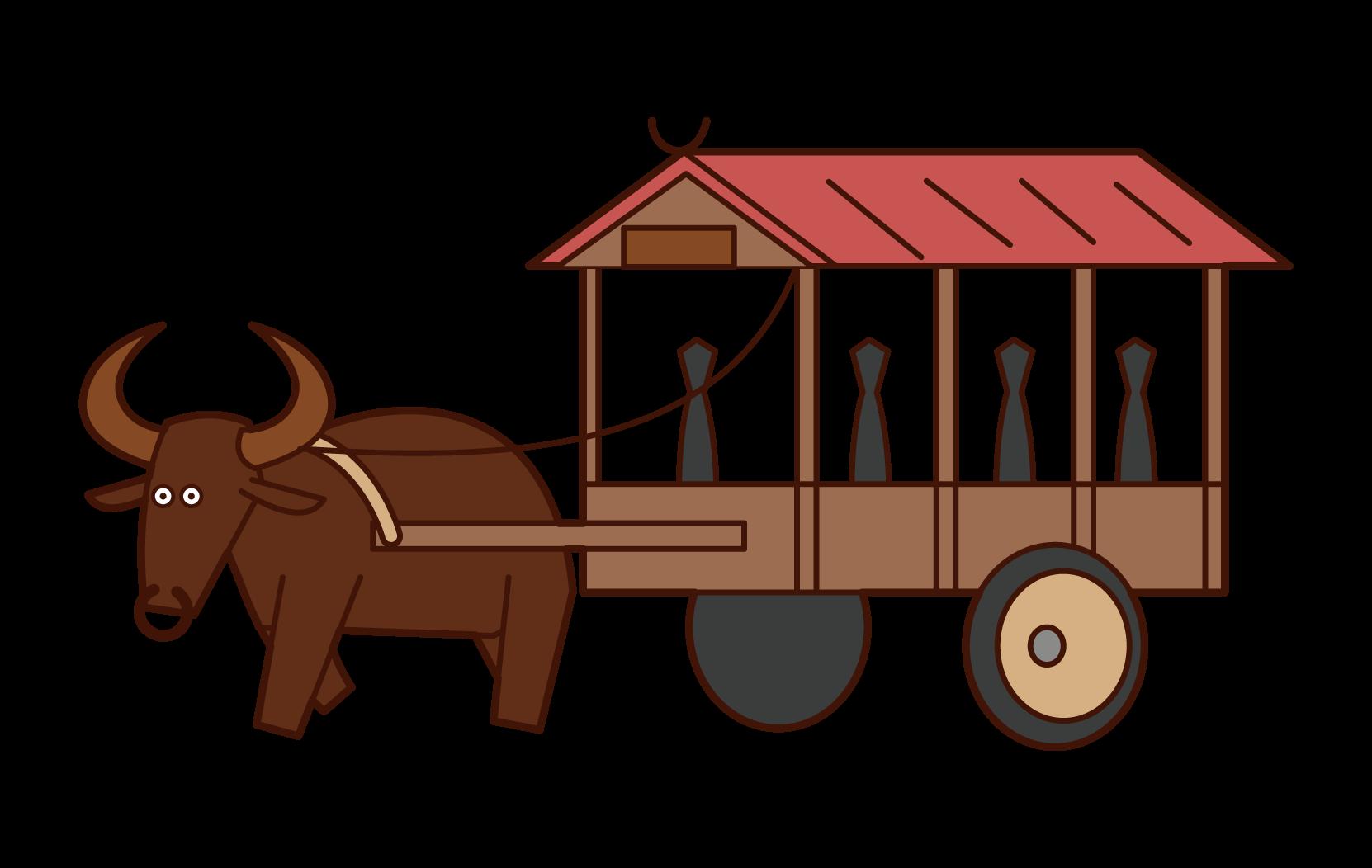 沖縄の水牛のイラスト