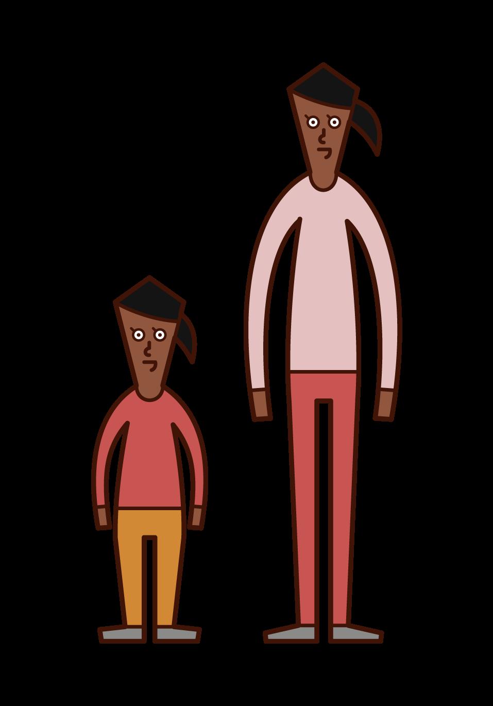 低身長症・小人症(女性)のイラスト