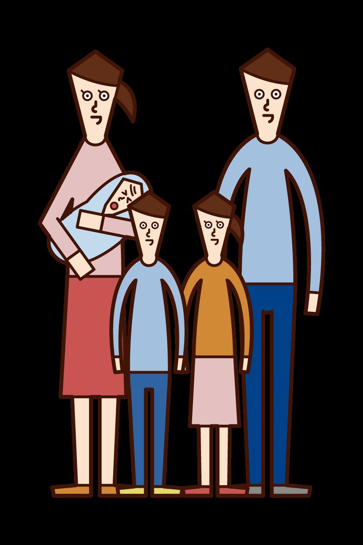 五人家族のイラスト