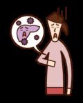 A型肝炎・B型肝炎・C型肝炎(女性)のイラスト