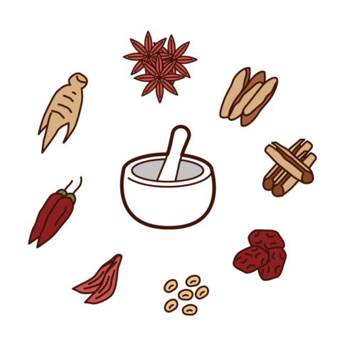 Illustration of Chinese medicine